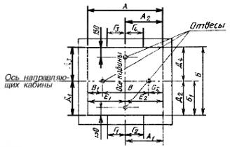 ГОСТ 22845-85 (1991)