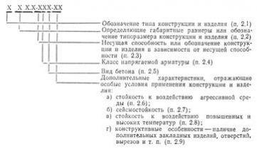 ГОСТ 23009-78 (1990)