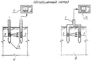 ГОСТ 23061-90