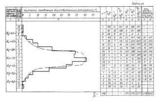 ГОСТ 23615-79 (1992)