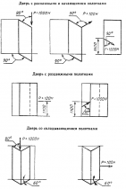 ГОСТ 23747-88 (1990)