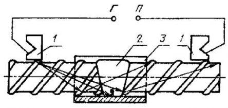 ГОСТ 23858-79 (1995)