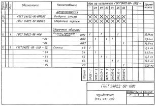 ГОСТ 24022-80