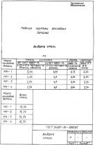 ГОСТ 24587-81