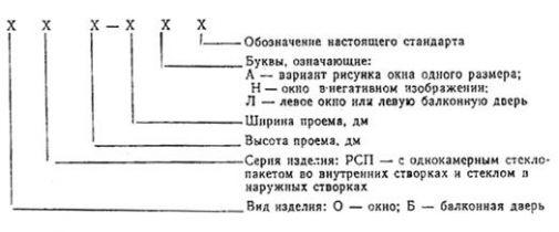 ГОСТ 24699-81