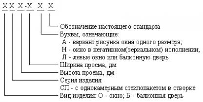 ГОСТ 24700-81