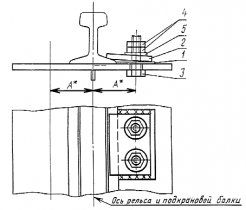 ГОСТ 24741-81 (1993)