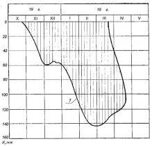 ГОСТ 24847-81 (1987)