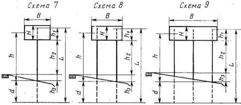ГОСТ 25459-82 (1987)