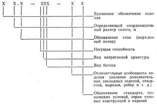 ГОСТ 25627-83