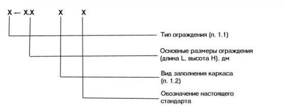 ГОСТ 25772-83