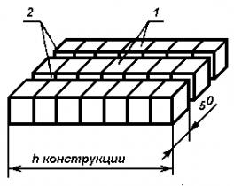 ГОСТ 25884-83