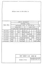 ГОСТ 26067.1-83