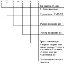ГОСТ 26601-85