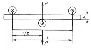 ГОСТ 26816-86 (с попр. 1987)