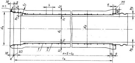 ГОСТ 26819-86 (с изм. 1 1989, попр. 1990)