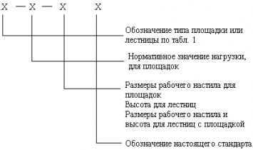 ГОСТ 26887-86