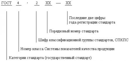 ГОСТ 4.200-78
