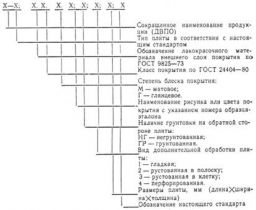 ГОСТ  8904-81 (1983)