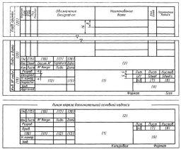 ГОСТ Р 2.901-99