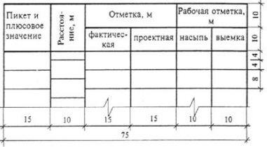 ГОСТ Р 21.1701-97