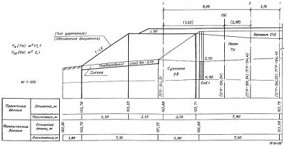 ГОСТ Р 21.1702-96