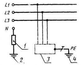 ГОСТ Р 50571. 2-94 (МЭК 364-3-93)
