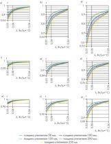 инженерная методика определения приведенных сопротивлений теплопередаче наружных стен со стержневыми связями