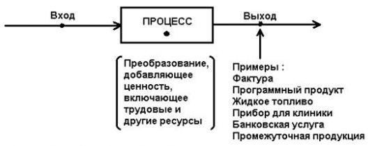 ИСО  9000-1-94 (1996)