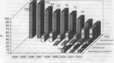 история и перспективы развития производства химических добавок фирмой