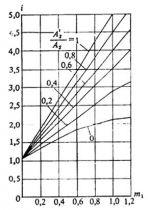 (к СНиП 2.03.01-84) Проектир. ЖБК из ячеистых бетонов