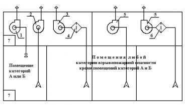 (к СНиП 2.04.05-91) Пособие 13.91
