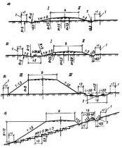 (к СНиП 2.05.07-85) Проектирование дорог пром. предприятий
