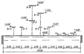 (к СНиП 2.08.02-89) Проектирование бассейнов