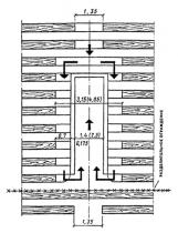 (к СНиП 2.08.02-89) Спортивные сооружения