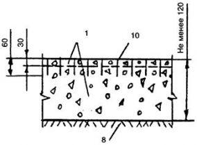 МДС 31-1.98 к СНиП 2.03.13-88