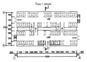 Пособие к ТСН 21-301-96 (МГСН 5.01-94)