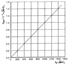 Пособие по применению НПБ 105-95