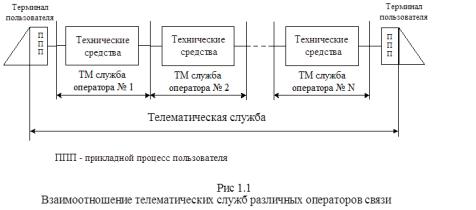 rd__45_129-2000