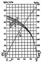 РСН 46-79