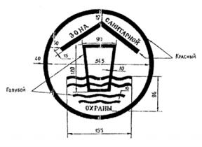 СанПиН 2.1.4.027-95