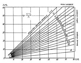 СН 181-70