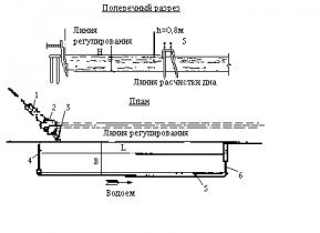 СН 496-77