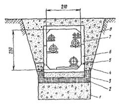 СН 510-78