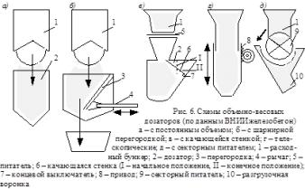 СН 549-82