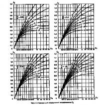 СНиП 2.02.04-88 (1990)