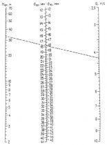 СНиП 2.04.01-85 (2000)