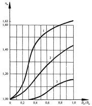 СНиП 2.05.06-85 (2000)
