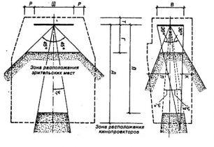 СНиП 2.08.02-89 (1999)