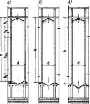 СНиП 2.10.05-85 (1988, с изм. 1 2000)